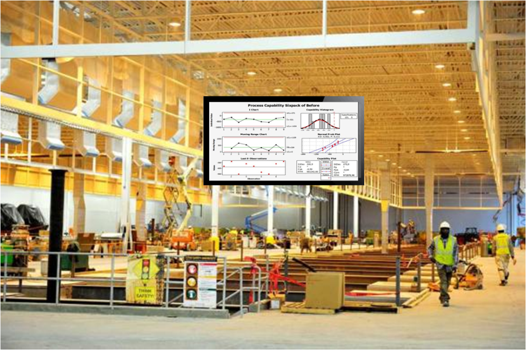 Manufacture Process Signage